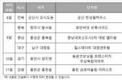 '용인동문굿모닝힐 프레스티지' 3월 9일 특별 공급, 10일부터 일반 공급 시작